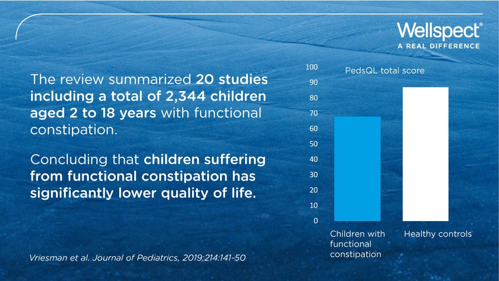 functional constipation affects the qol of children